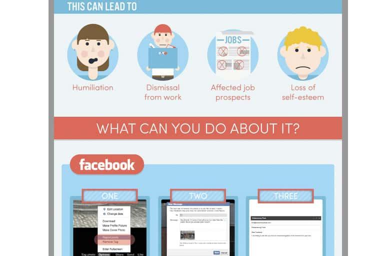 7 voordelen infographic