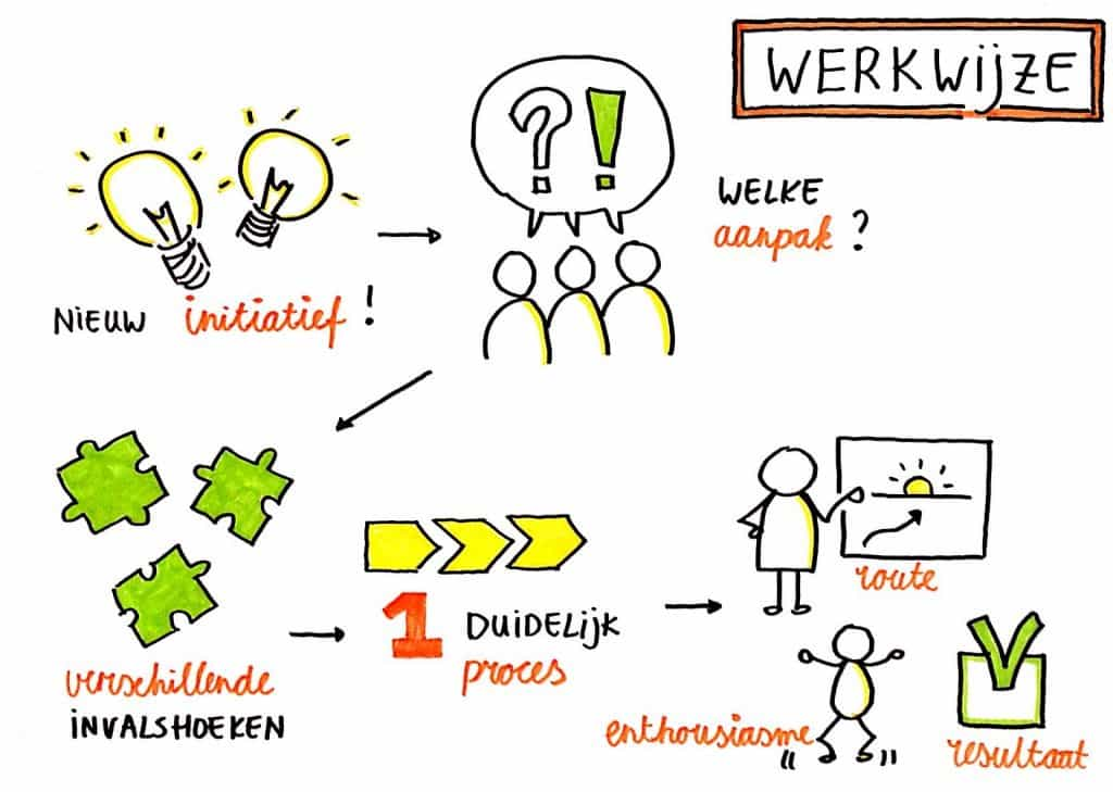 blogpodium mireille beumer illustratie
