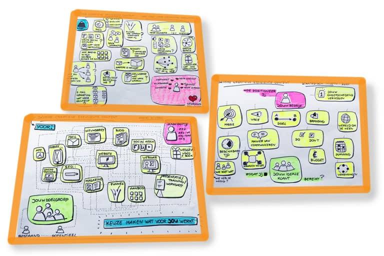 Het herpositioneren van je (mijn) bedrijf | succesvol-bloggen.nl | content | propositie | #content #contentcoach #contentmarketing